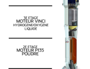 Envisioned configuration of the future Ariane 6. Credits: ESA/CNES/Arianespace.