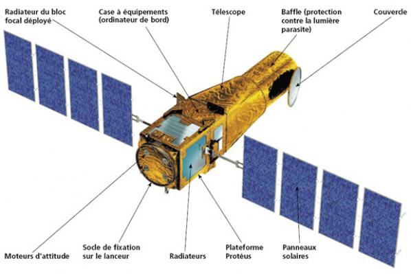 Cnes Sch 233 Ma Du Satellite Corot