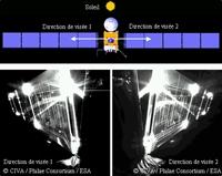 Preuve de leur bon fonctionnement, les micro-caméras de l'expérience Civa ont permis de photographier les panneaux solaires de la sonde.