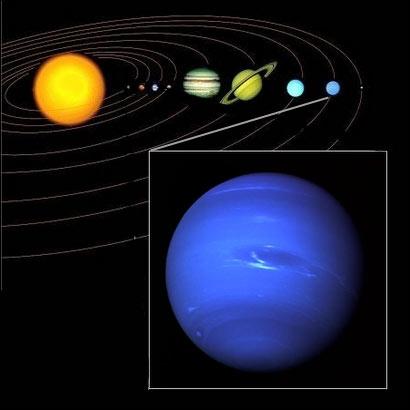 Position de Neptune dans le système solaire