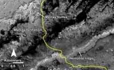 Les buttes de Murray traversée par Curiosity en août et septembre 2016