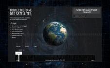 Animation : chronologie des satellites
