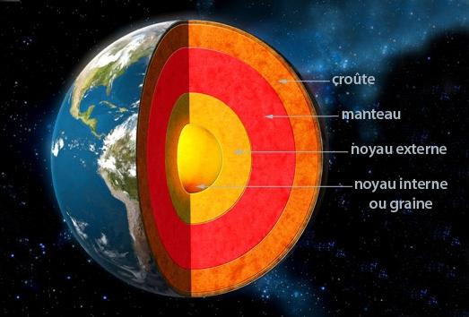 is-noyau-terre2.jpg