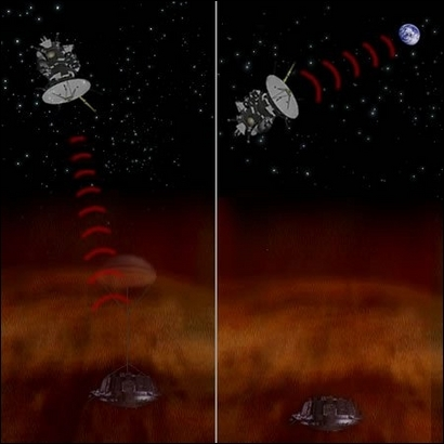 Descente de Huygens dans l'atmosphère de Titan et liaison avec Cassini. ESA 2001. Illustration by Medialab