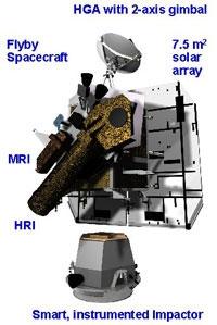 La sonde et le projectile Deep Impact. Crédits : Nasa