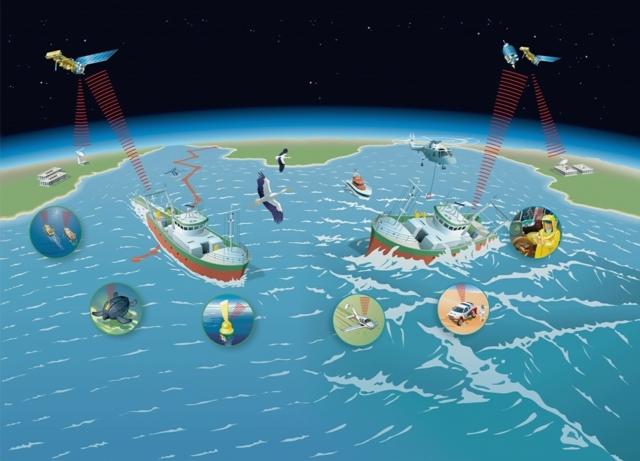 Les systèmes Argos et Cospas-Sarsat ; crédits Art presse, 2002