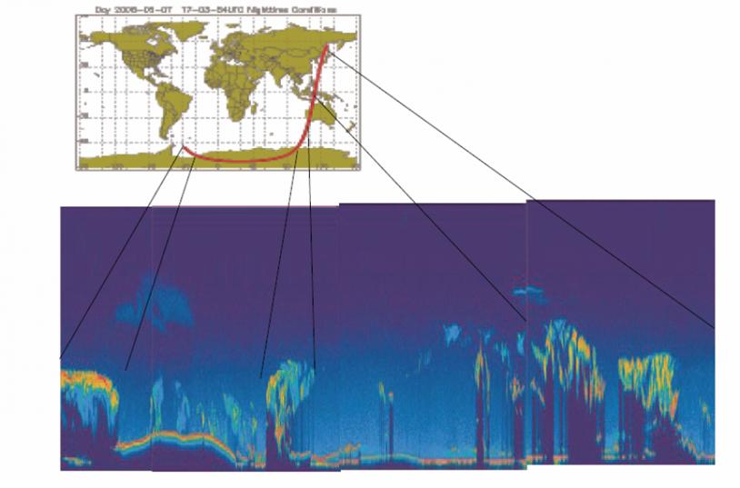 Profil vertical de l'atmosphère au niveau de l'Antarctique obtenu à partir du Lidar (juin 2006). Crédits : CNES.