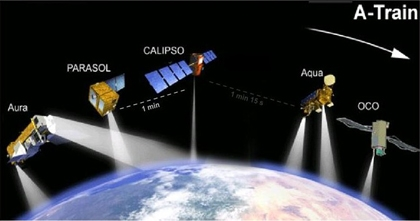 Calipso is in the same orbit as Aqua, trailing it by 1 min. 15 s, and about 1 minute ahead of the Parasol microsatellite. Crédits : NASA.