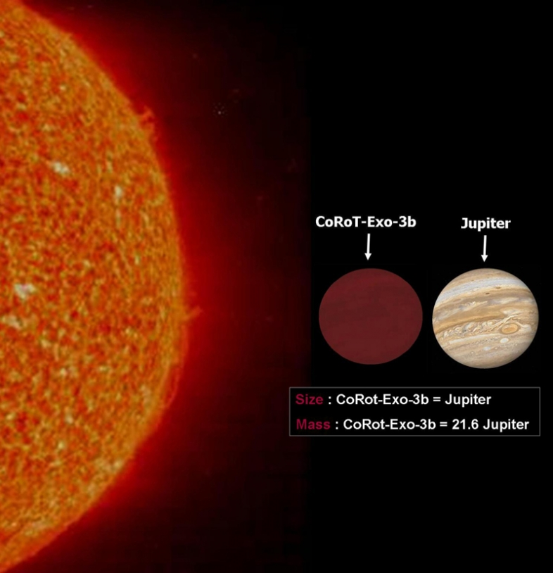 COROT-Exo-3b is about the size of Jupiter but much more massive. Credits: OAMP.