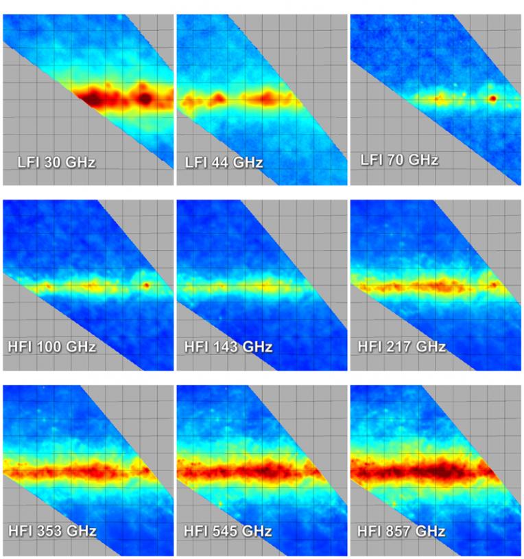 1ere image de Planck dans les 9 fréquences dans lesquelles travaille le satellite. Crédits : ESA, LFI & HFI Consortia (Planck).