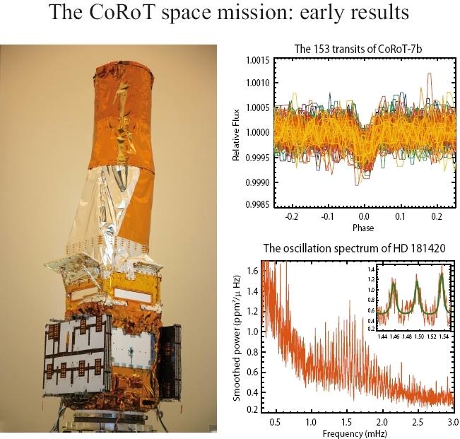 Couverture de la revue européenne Astronomy and Astrophysics consacrée à CoRoT en octobre. Crédits : European Southern Observatory.