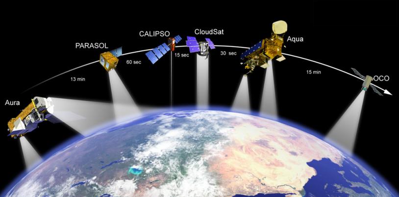Parasol a du quitter l'A-Train (cliquez sur l'image pour l'agrandir). Crédits : NASA.