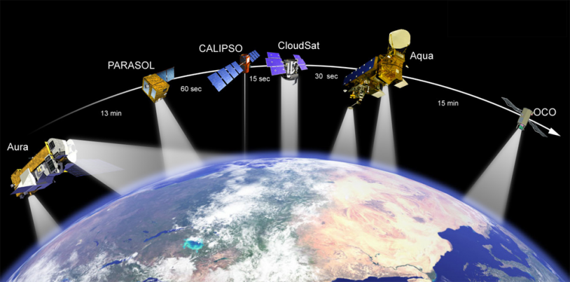 Parasol has had to leave the A-Train (click to enlarge). Credits: NASA.
