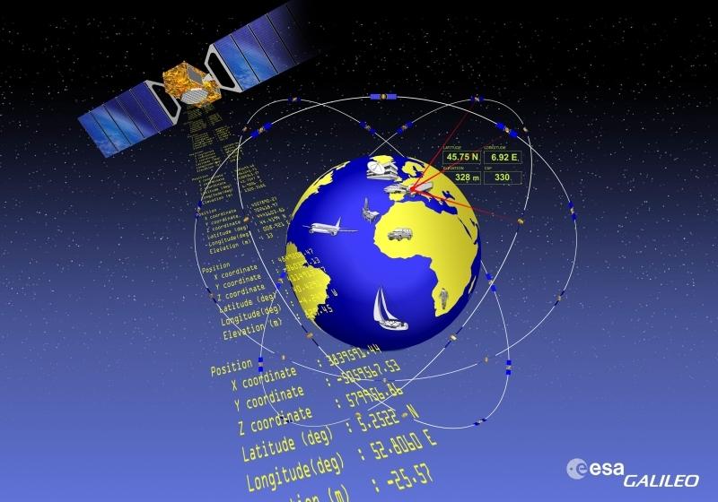 GALILEO, le système européen de positionnement par satellite. Crédits : ESA / J. Huart.