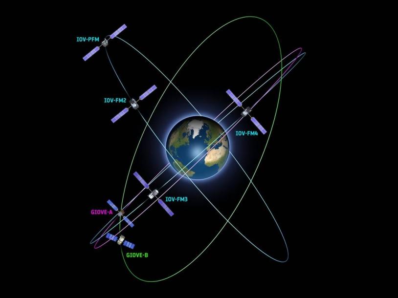 L'orbite circulaire des 2 satellites PFM et FM2 de Galileo se situe à 23 222 km d'altitude. Crédits : CNES.