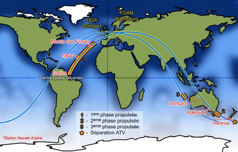 6 stations et 2 radars suivront la trajectoire atypique de l'ATV