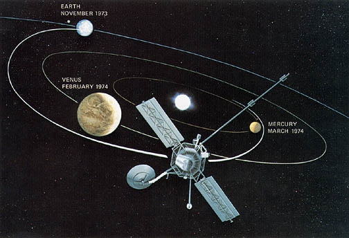 Mariner 10 mission. Credits: NASA