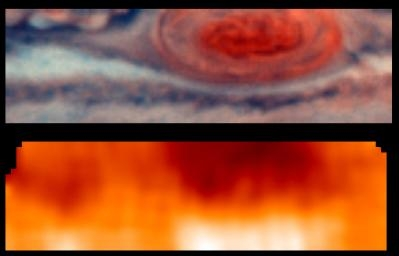 Jupiter's Great Red Spot, seen from the Galileo orbiter's probe. Credits: NASA