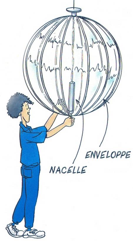 Superpressure balloon. Conception : Jean-Pierre Penot (CNES), illustration : Bernard Nicolas