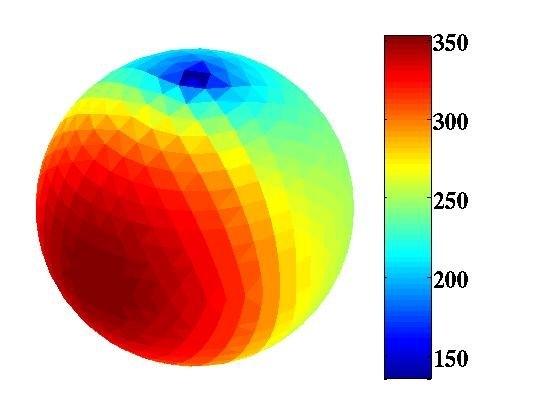 Modèle de températures d'Apophis